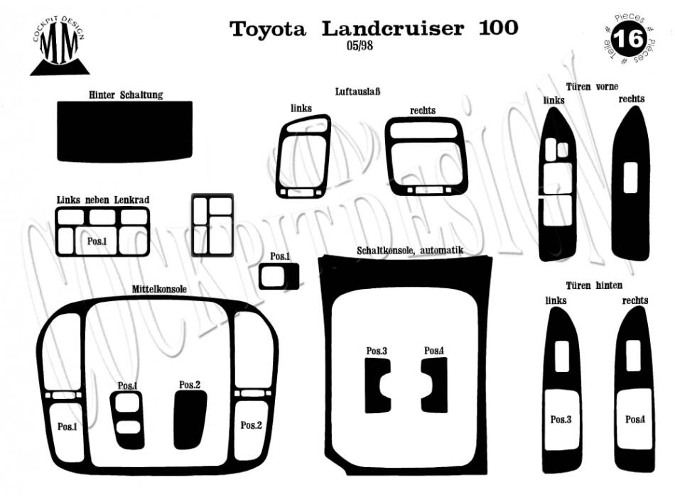 toyota land cruiser 100 dash trim kit 3m 3d 16